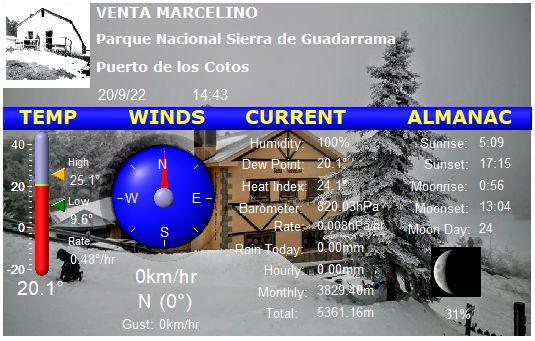 Estacion Meteorologica de la Venta Marcelino